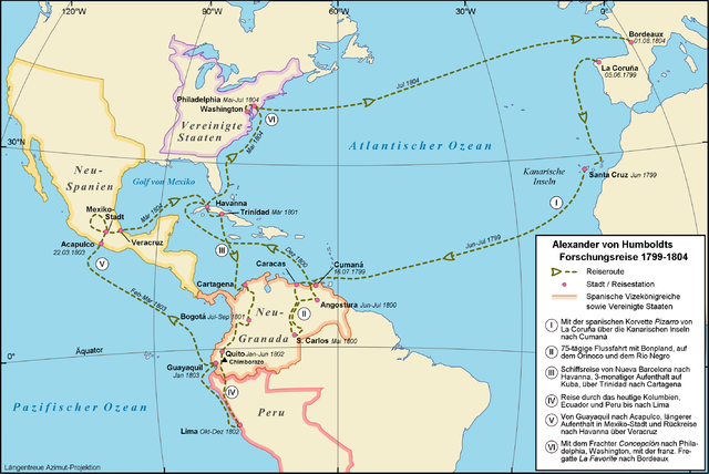 Humboldt's expeditions